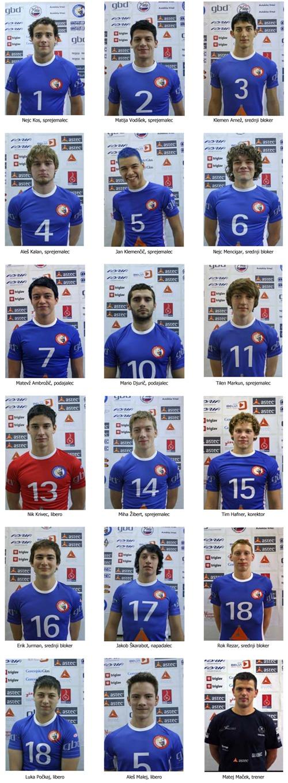 Predstavitev_ekipe_3DOL_2009-10