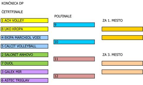 Razpored_koncnice_480x290